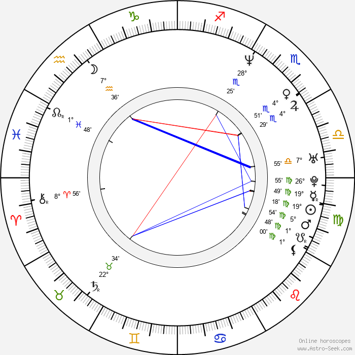 Josh Hopkins - Birth horoscope chart