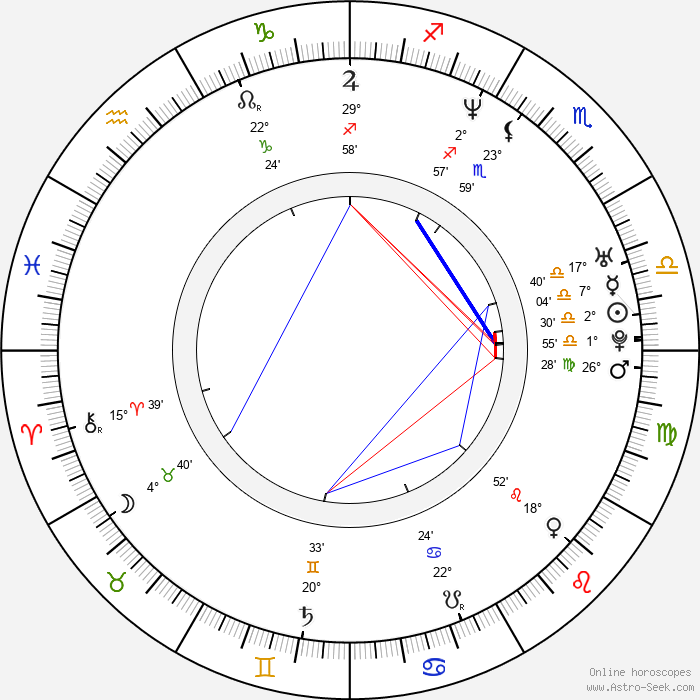 Josh Lowell - Birth horoscope chart