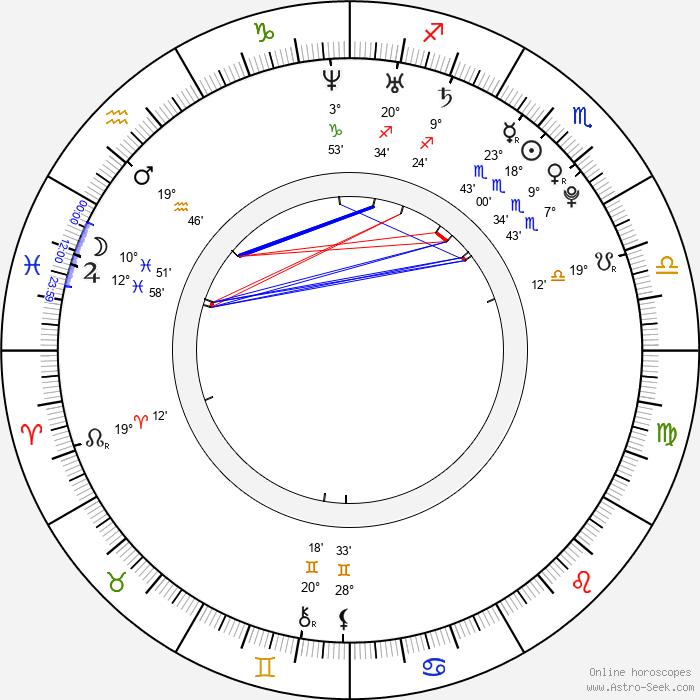 Josh Peck - Birth horoscope chart