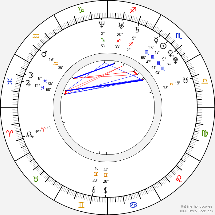 Josh Peck - Birth horoscope chart
