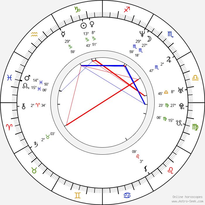 Josh Stamberg - Birth horoscope chart