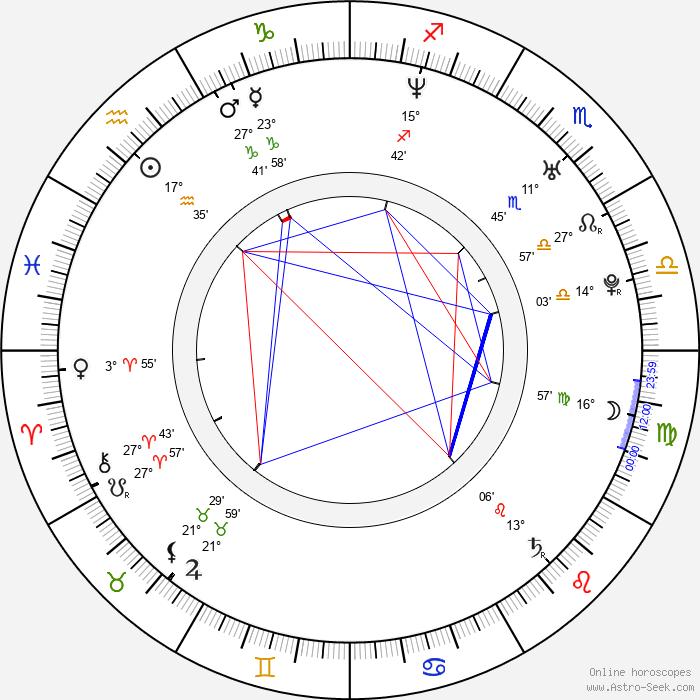 Josh Stewart - Birth horoscope chart