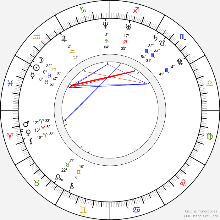 Josh Trank - Birth horoscope chart