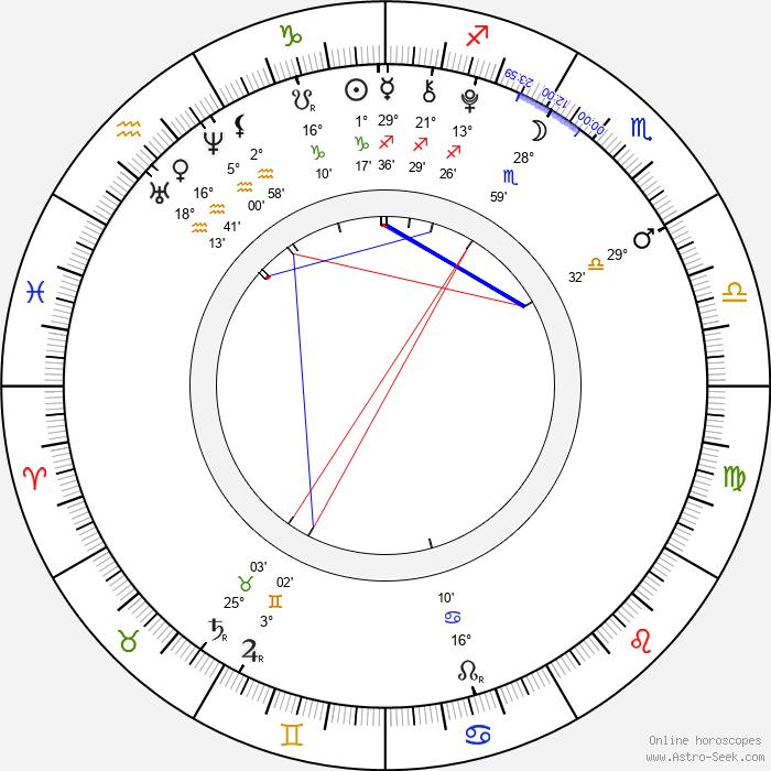 Joshua Bassett - Birth horoscope chart