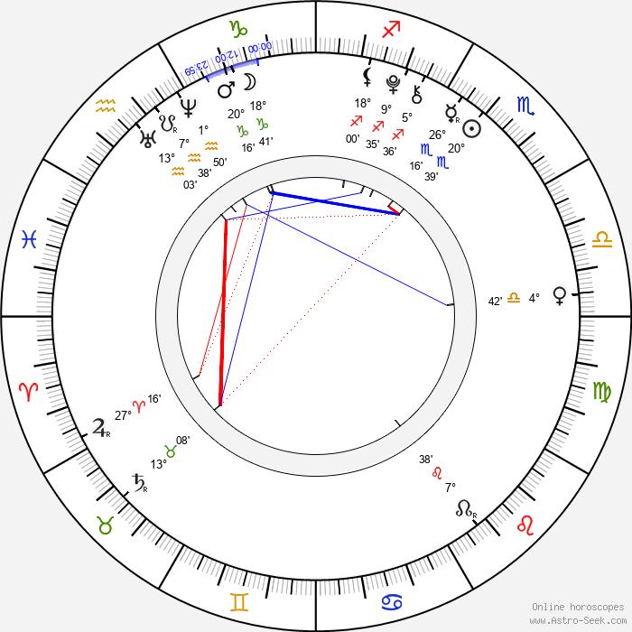 Joshua Davis - Birth horoscope chart