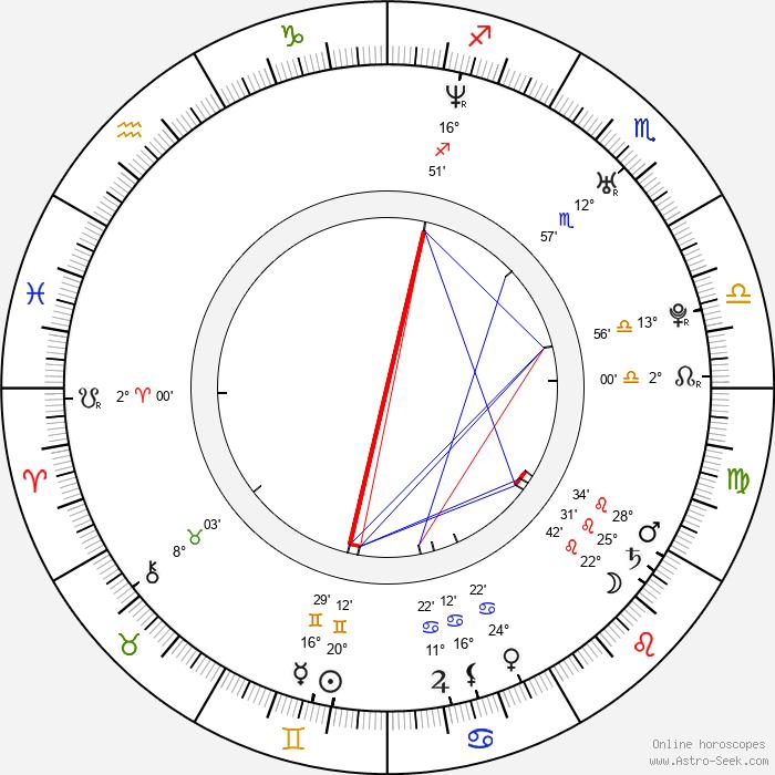 Joshua Jackson - Birth horoscope chart