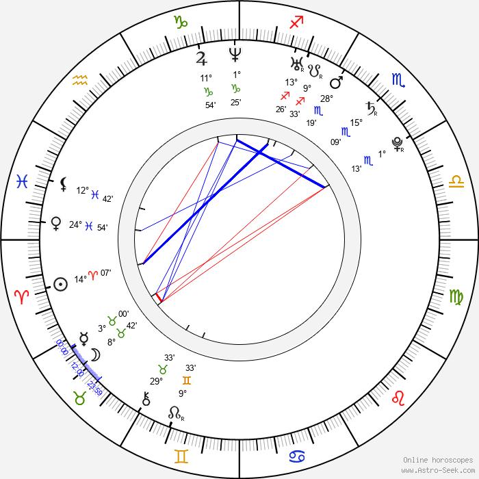 Joshua Safdie - Birth horoscope chart