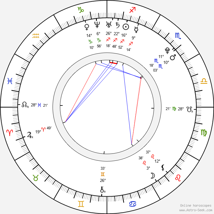 Joshua Sasse - Birth horoscope chart