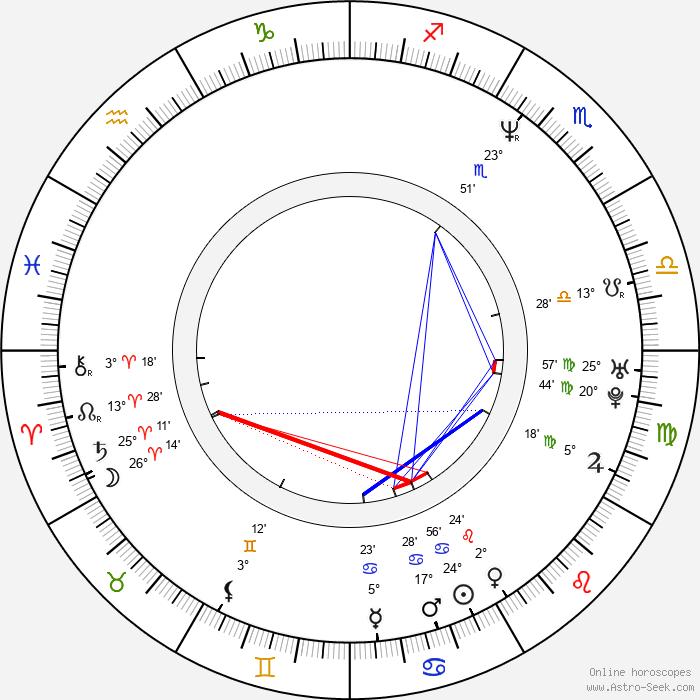 Joshua Seftel - Birth horoscope chart