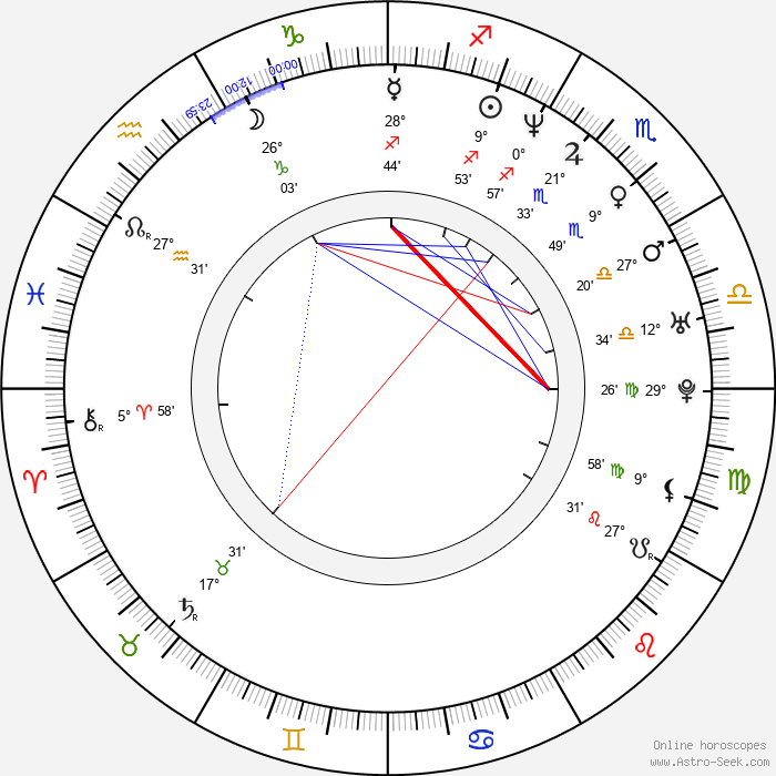 Joshua Seth - Birth horoscope chart