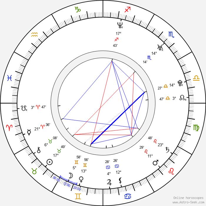 Josie Maran - Birth horoscope chart