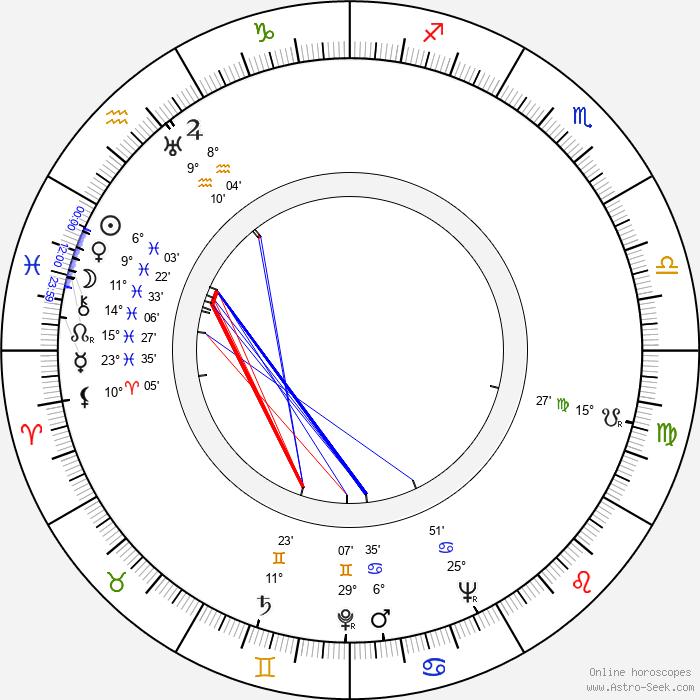 Josita Hernán - Birth horoscope chart