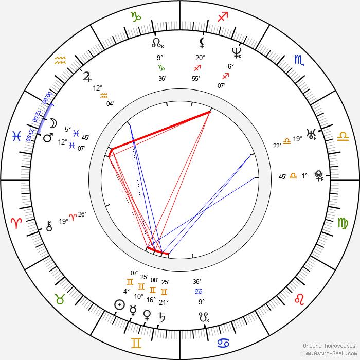 Jossara Jinaro - Birth horoscope chart