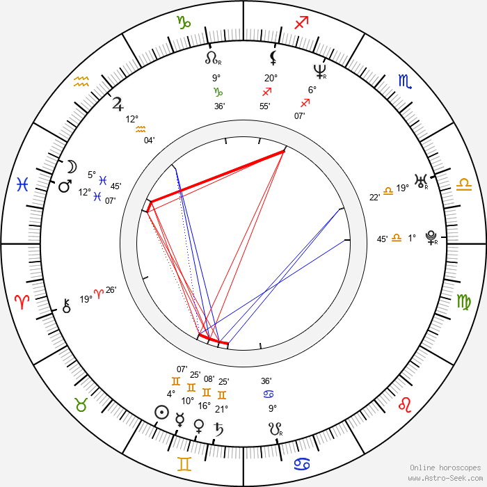 Jossara Jinaro - Birth horoscope chart