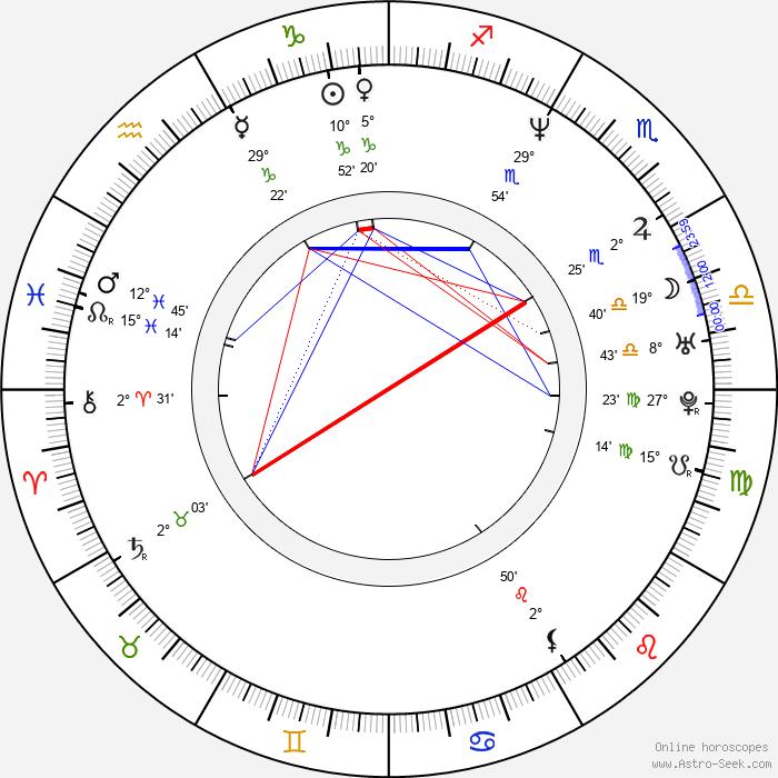 Jossie Thacker - Birth horoscope chart
