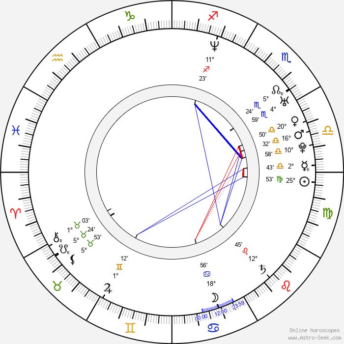 Josue Mendez - Birth horoscope chart