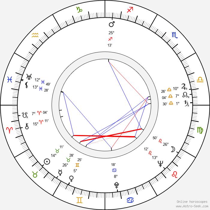 Jouko Puhakka - Birth horoscope chart