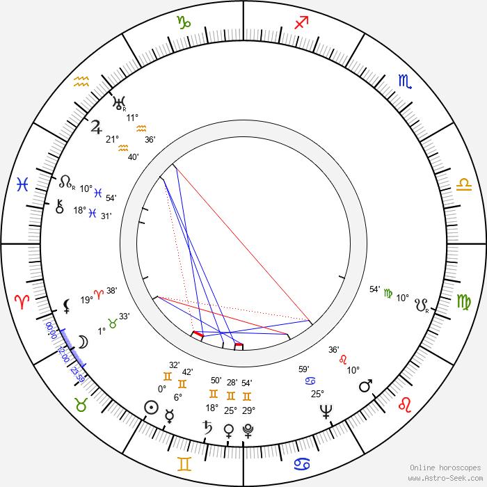 Joy Batchelor - Birth horoscope chart