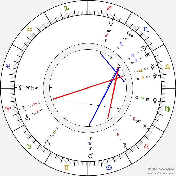Joy Osmanski - Birth horoscope chart