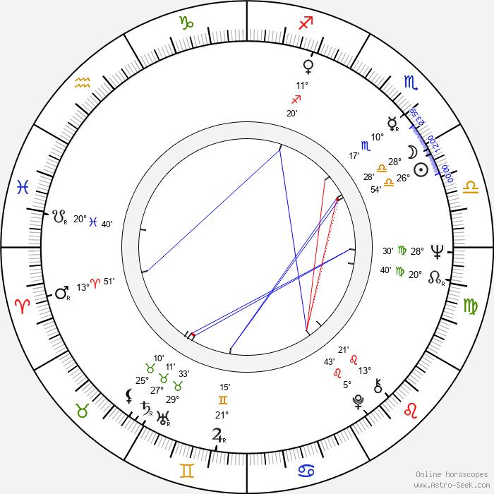 Joyce Buñuel - Birth horoscope chart