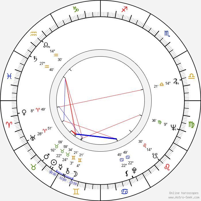 Joyce Eliason - Birth horoscope chart