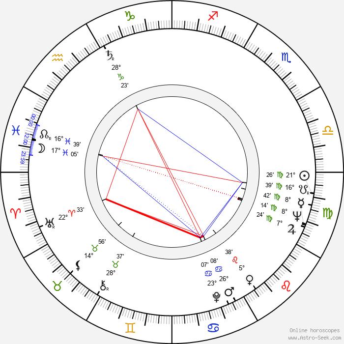 Joyce Taylor - Birth horoscope chart