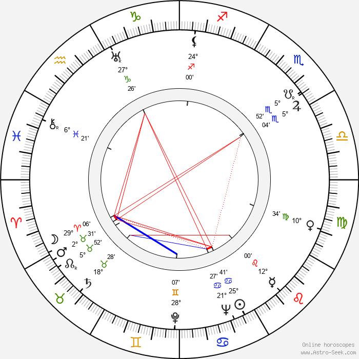 Józef Morton - Birth horoscope chart