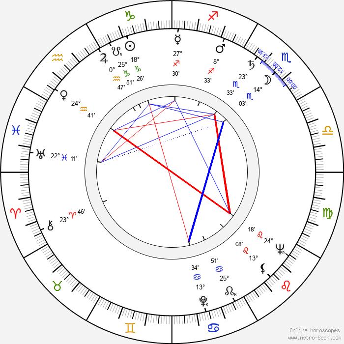 Józef Nalberczak - Birth horoscope chart