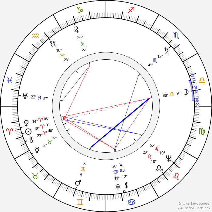 Józef Nowak - Birth horoscope chart