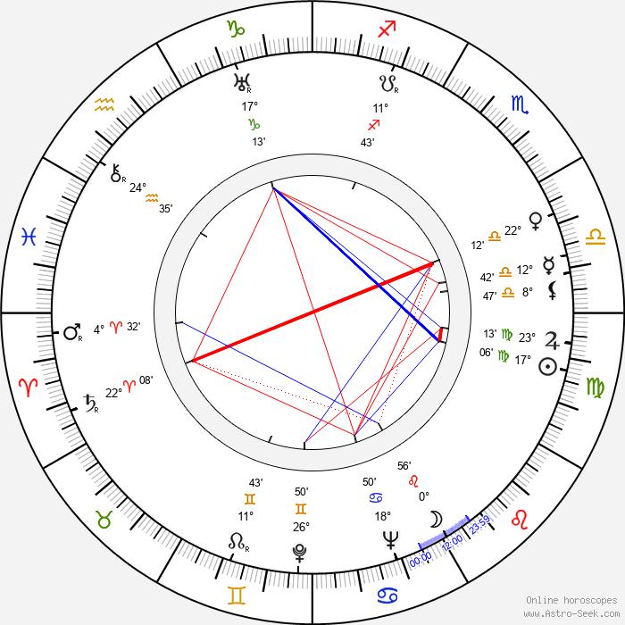Józef Pieracki - Birth horoscope chart