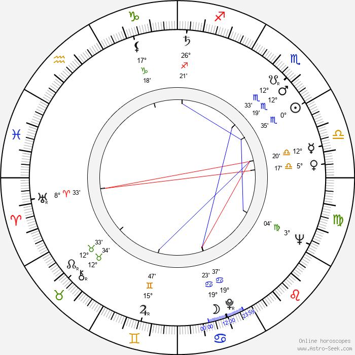 Jozef Skovay - Birth horoscope chart