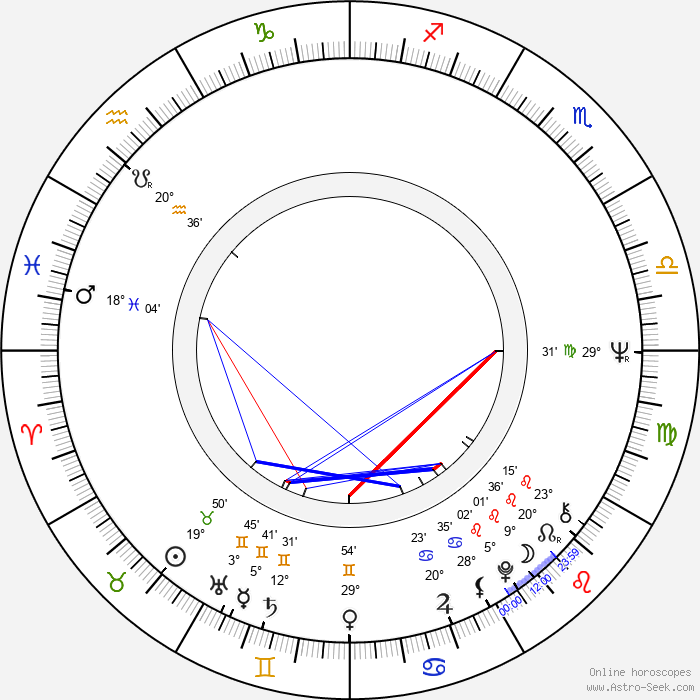 Jozef Stražan - Birth horoscope chart