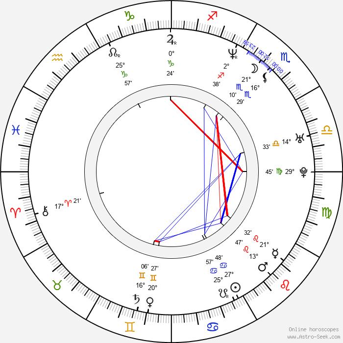 Jozef Stümpel - Birth horoscope chart