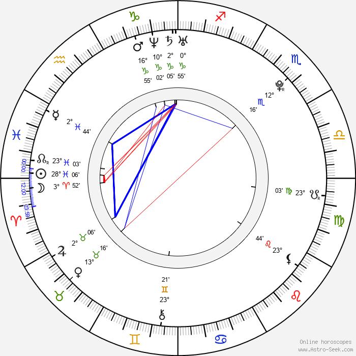 JR Garcia - Birth horoscope chart