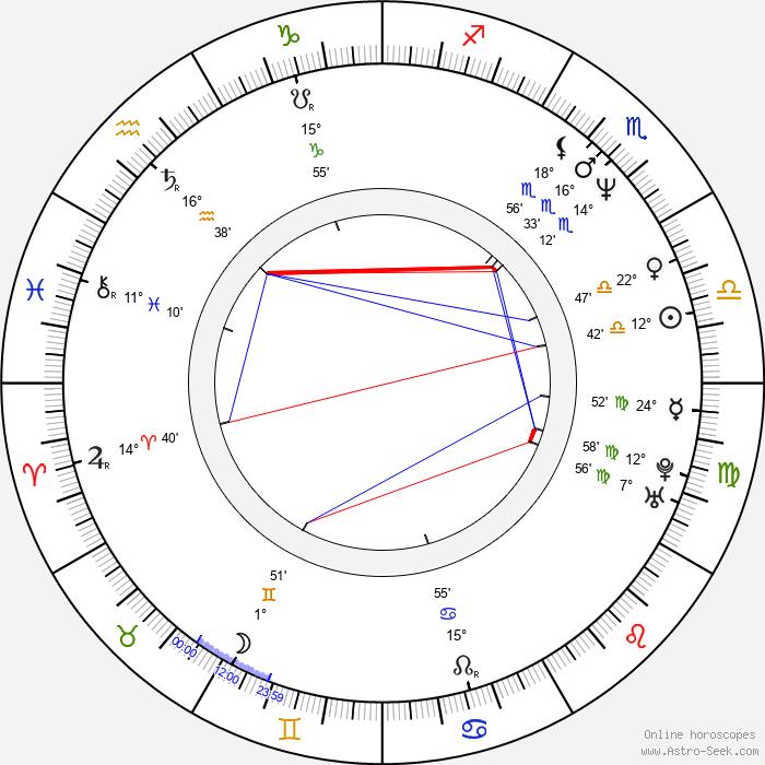 Jsu Garcia - Birth horoscope chart