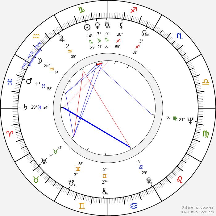 Juan Carlos I. - Birth horoscope chart
