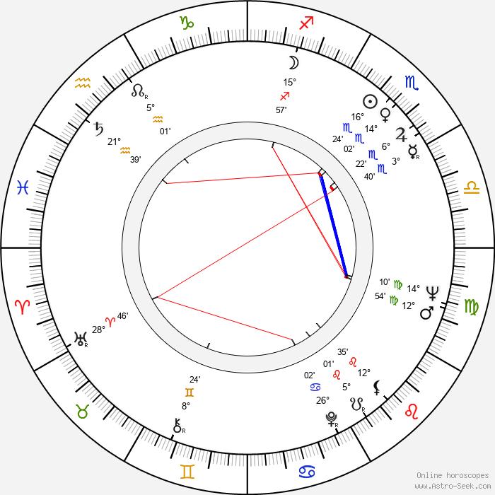Juan Luis Buñuel - Birth horoscope chart
