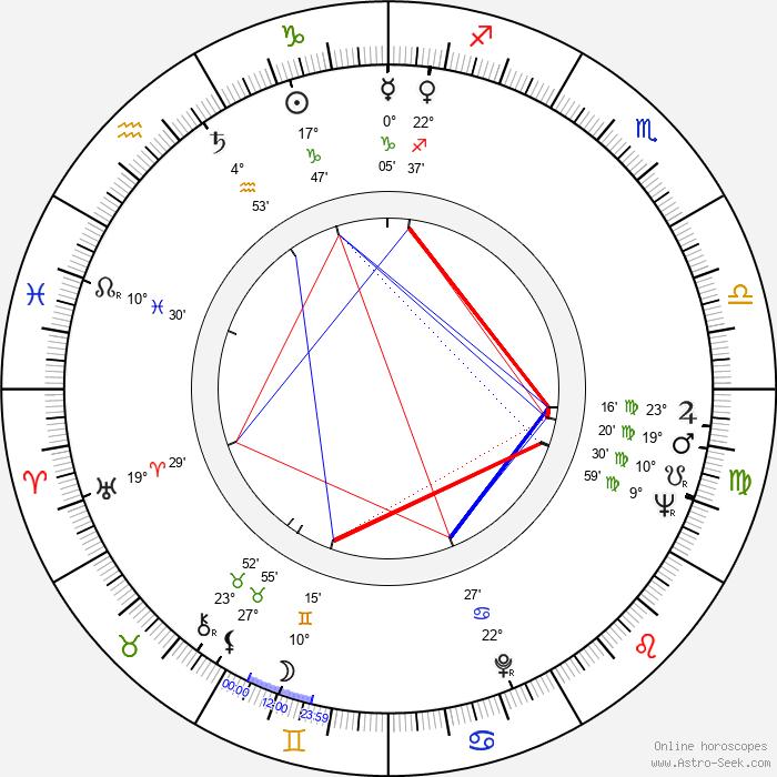 Juan Marsé - Birth horoscope chart