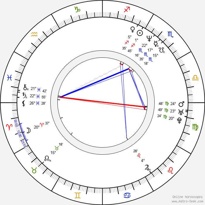 Juan Pablo Gamboa - Birth horoscope chart
