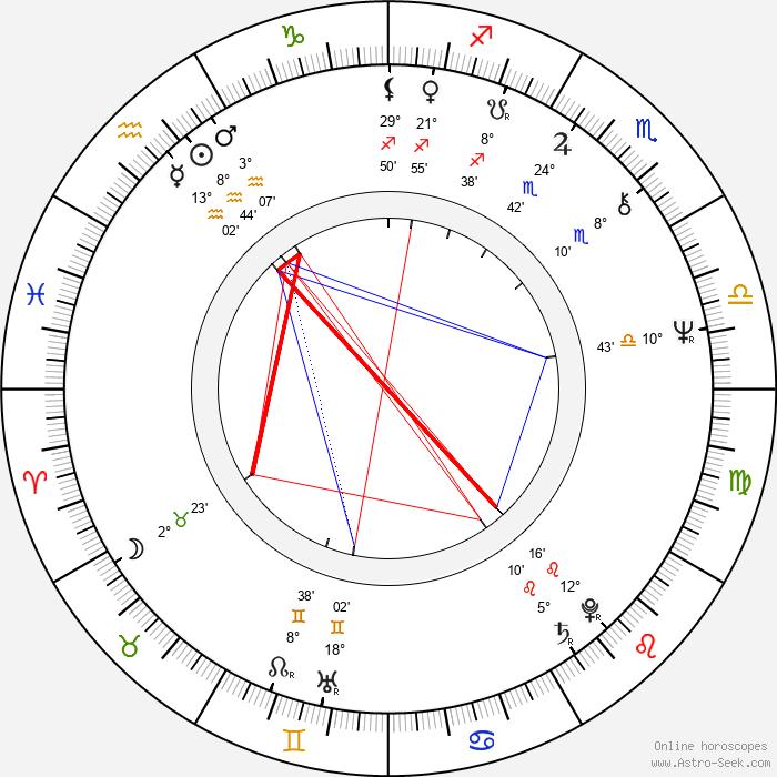 Juan Padrón - Birth horoscope chart