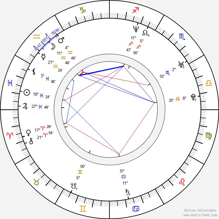 Juan Sebastian Verón - Birth horoscope chart