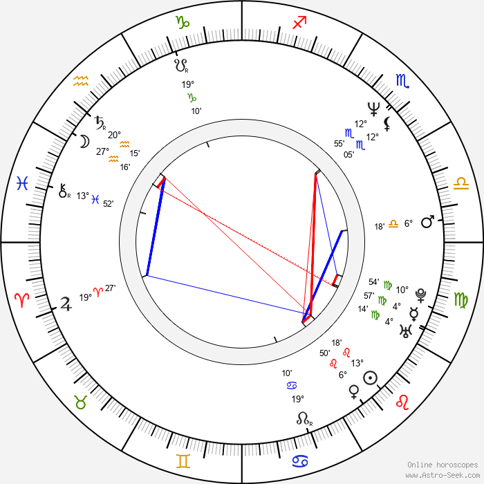 Juanma Lara - Birth horoscope chart