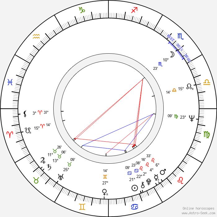 Jude Farese - Birth horoscope chart