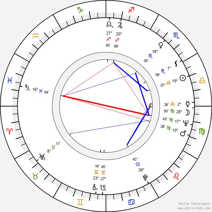 Judi Meredith - Birth horoscope chart