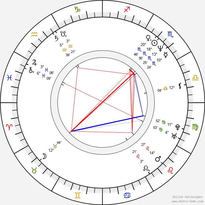 Judi Trott - Birth horoscope chart