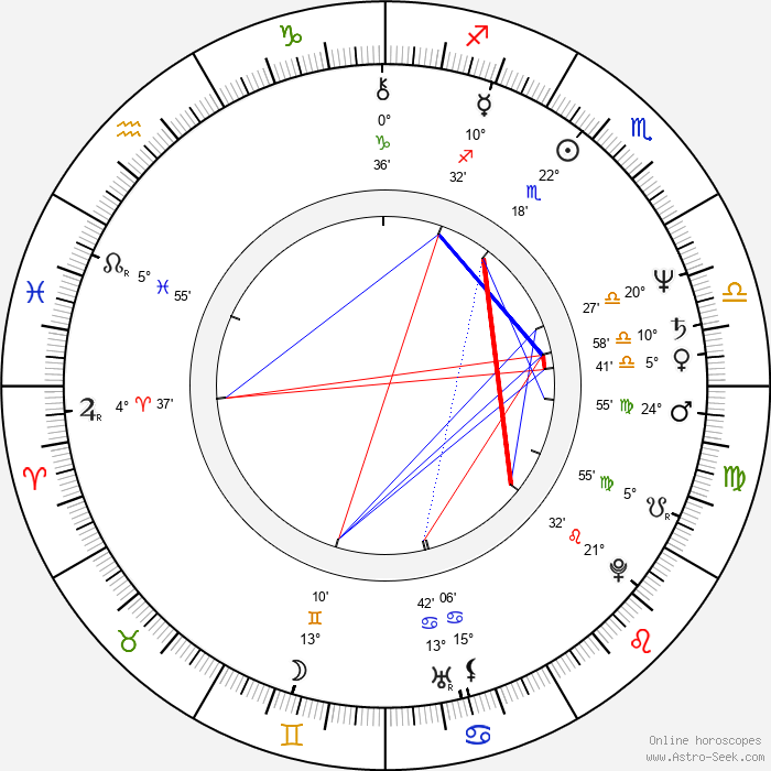 Judith Chapman - Birth horoscope chart