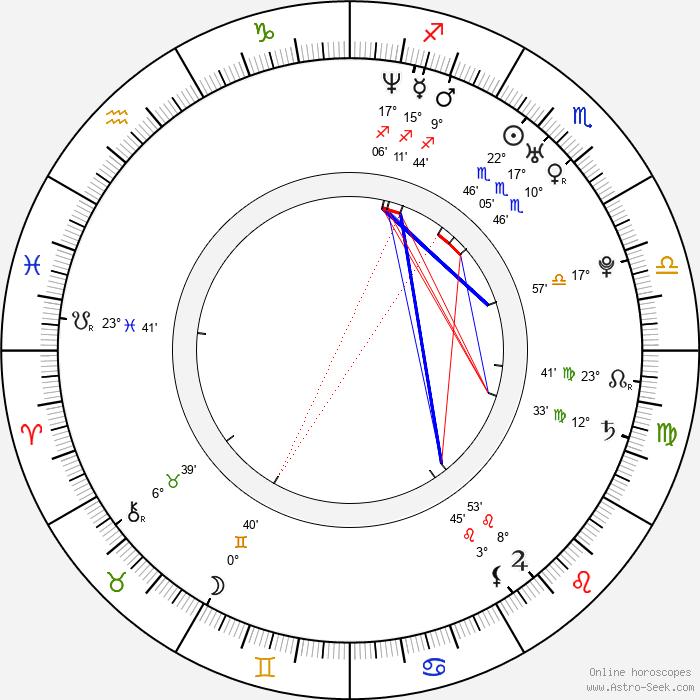 Judith Richter - Birth horoscope chart