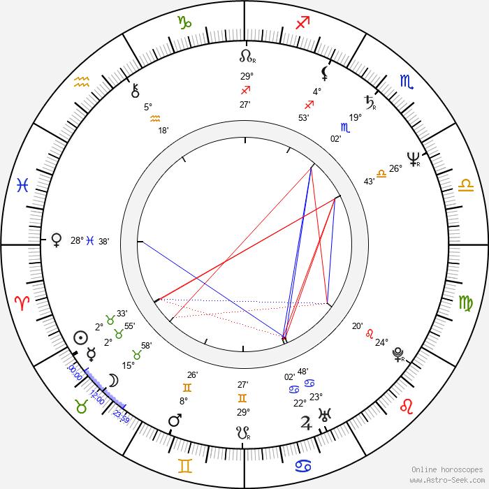 Judy Davis - Birth horoscope chart