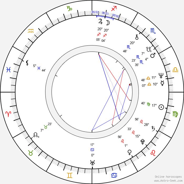 Judy Geeson - Birth horoscope chart