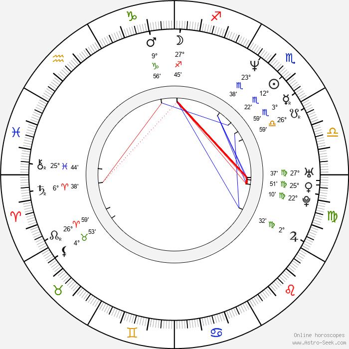 Judy Reyes - Birth horoscope chart